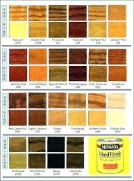 Mahogany Stain Color Chart Hardwood Floor Finishes Colors Cameotv Co
