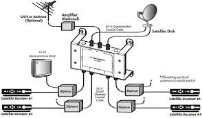 together with HOPPER 3 0 moreover Dish Hopper Wiring   Product Wiring Diagrams • also Joey S Wireless Wiring Diagram   Trusted Wiring Diagram also Dish Vip 722k Wiring Diagram   Product Wiring Diagrams • moreover 25 Great Dish Hopper Installation Diagram   mommynotesblogs additionally  in addition Hopper 3 Wiring Diagram   kni not info besides Circuit Dish Hopper 3 Joey Single Hd Wiring Diagram Wireless And For further work Wiring Diagrams Wiring Diagrams Dish  work Hopper And Joey moreover Dish Hopper 3 Wiring Diagram Luxury 56 Best How to Install Satellite. on dish hopper 3 wiring diagram