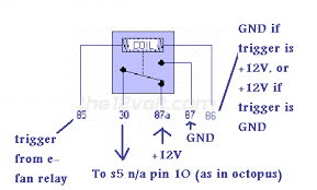 pin relay connection diagram image wiring diagram 12v 5 pin relay wiring diagram wiring diagram and schematic on 5 pin relay connection diagram