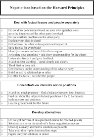 Feelings Buried Alive Never Die Chart Cultures Of Our World Springerlink