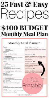Family Budget For A Month Tips To Start Meal Planning On A Budget Under 400 A Month