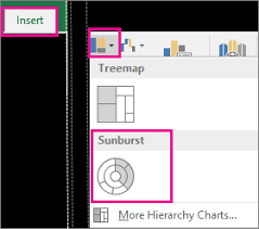 Create A Sunburst Chart In Office Office Support