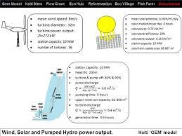 Passive Hydro Diagram For Uphill Streams Ppt Video