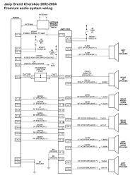 1999 jeep cherokee stereo wiring diagram wiring diagram 1996 jeep grand cherokee radio wiring diagram at 1996 Jeep Cherokee Stereo Wiring Diagram
