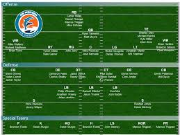 Nfl Roster Cuts Final Miami Dolphins 53 Man Roster