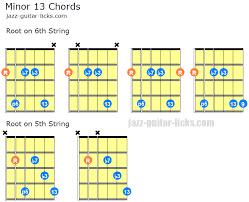 Minor 13 Guitar Chords With Diagrams And Voicing Charts