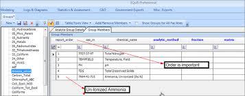 Unionized Ammonia Chart Edge