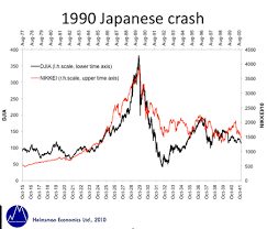 Stock Market Chart Looks Just Like 1929 Before The Crash