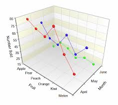 3d Chart Software Free Download Plots And Graphs Ncss Statistical Software Ncss Com