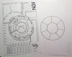 Circle Calendar Template Unique Wheel Calendar For Bujo Printable Inserts Bullet