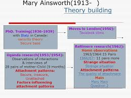 Attachment Patterns Enchanting The Origins Of Attachment Theory And Recent Studies Ppt Download
