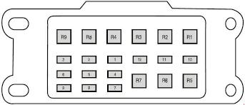 ford ranger t6 2011 2018 fuse box diagram auto genius ford ranger fuse box diagram auxiliary fuse box