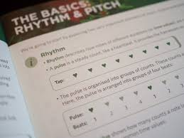 Abrsm grade 3 theory musical terms and their definitions. Review Abrsm Discovering Music Theory David Barton Music