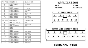 stereo wiring diagram for 1996 ford explorer the wiring 1999 ford explorer stereo wire colors diagram