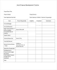 24 Project Timeline Templates In Pdf Free Premium Templates