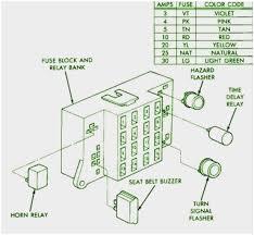 dodge wiring diagrams cute 1992 dodge dakota fuse box diagram dodge wiring diagrams admirable 1992 dodge dakota fuse box diagram of dodge wiring diagrams
