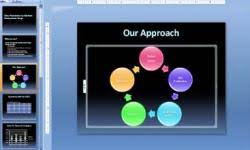 10 Tips For More Effective Powerpoint Presentations Howstuffworks