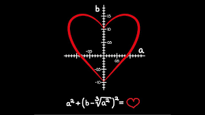 the mathematical formula for finding true love