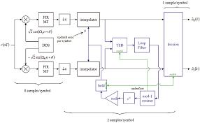 Venn Diagram Matlab How To Create Block Diagrams In Simulink Great Installation Of