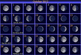 Moon Phase Calendar October 2013 October 28 2012