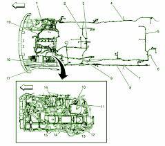 2003 suburban fuse box chart 2003 trailer wiring diagram for 2007 hummer h3 underground fuse box diagram