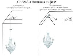 aladdin chandelier lift light all200