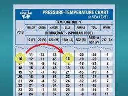 R 448a Pt Chart 404a Pt Chart Pdf Bedowntowndaytona Com