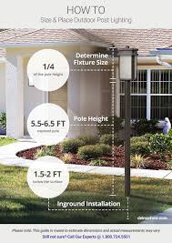 determine the correct exterior post mount lights to illuminate your garden with modern landscape lighting design