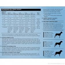 Purina Puppy Chow Natural Plus Vitamins Minerals Dog Food