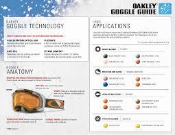 Oakley Lens Size Chart Oakley Goggle Guide