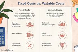 variable costs when operating a business