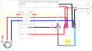 ceiling fan pull chain light switch 4 wire sd wiring diagram way how 3 floor in addition to a f