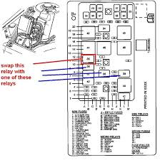 2005 buick rendezvous fuse box wiring diagrams 2007 Buick Rendezvous Interior Fuse Box 2005 buick rendezvous fuse box diagram vehiclepad 2005 buick 2009 buick lacrosse fuse box additionally 2005 Buick Rendezvous Fuse Box Location
