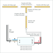 led strip lights wiring how to install led tape lights and wiring diagram for led light strip net best of connect led strip lights to car battery connecting led strip lights to mains led strip lights wiring on led strip light wiring diagram
