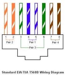 cat5 opencontent curriculum Cat5 Wiring Diagram Cat5 Wiring Diagram #30 cat5 wiring diagram pdf