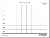 Single Behavior Chart For Kids Practicing Good Behavior