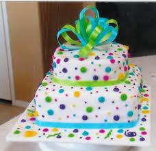 Birthday Cake Decorating Ideas For Boys Birthday Cake Decorating