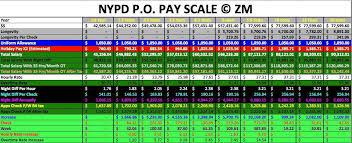 Nypd Salary 2016 Chart Nypd Salary Chart 2016 Bedowntowndaytona Com