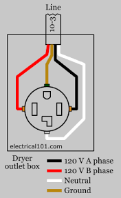 outlet wiring electrical  dryer receptacle wiring diagram