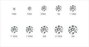 Diamond Quality Ratings Chart 50 Cogent Diamond Quality Chart Australia