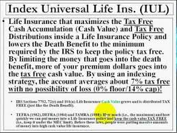 Iulvideo What Is Index Universal Life Insurance Wmv