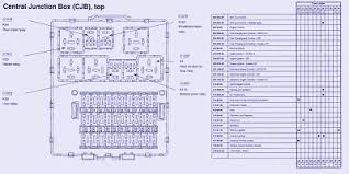 schematic volt central junction fuse panel diagram of ford central junction fuse panel diagram of 2004 ford focus zxw