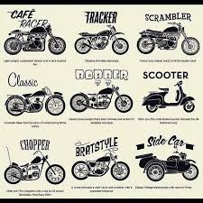 Motorcycle Types Chart The Bike Chart Bobber Motorcycle Cafe Racer Motorcycle