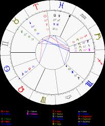 Free Birth Chart Gemini Rising Aries Sun Leo Moon Free