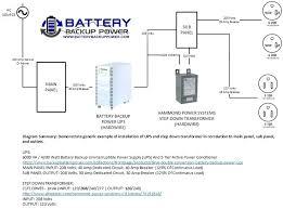 power back generator wiring wiring diagram meta power back generator wiring wiring diagrams ae4 backup generator wiring box wiring diagram devilbiss power back