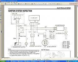 1999 honda 400ex wiring diagram wiring diagram and hernes 1999 honda cr v parts diagram image about wiring