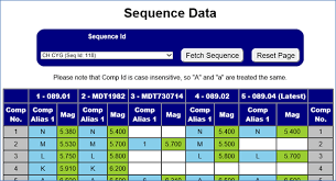 Sequence Chart Warning