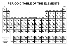 Periodic table Stock Vectors, Royalty Free Periodic table ...