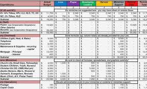Business Budget Spreadsheet Examples Tag Budget Sheet