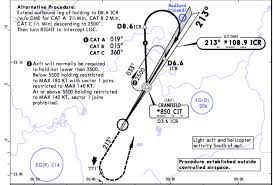 Learning Starting Out Instrument Approach Alignment Turn